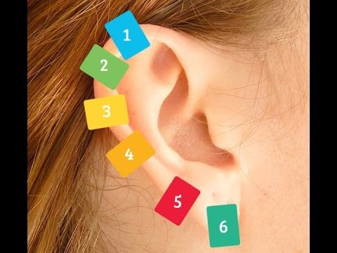 Ear Massage Reflexology Areas & Points to Treat Lots of Ailments