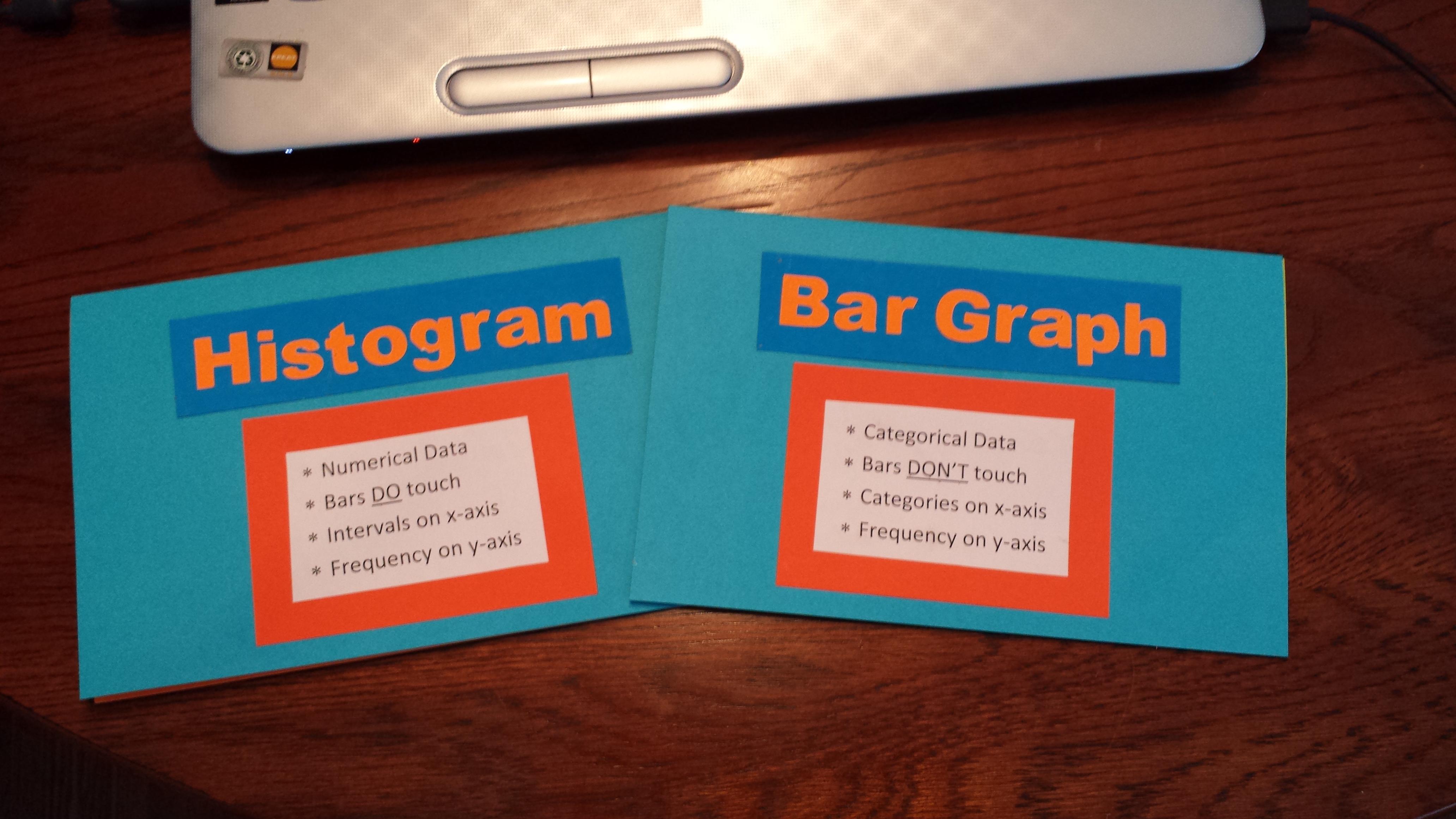 Bar Graph Lesson Plan 6th Grade