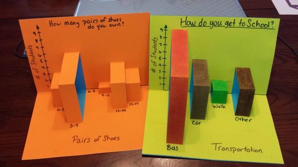 Bar Graph Project 6th Grade