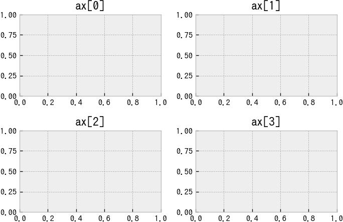[matplotlibの使い方] 10. グラフを作成する様々な方法(subplot. add_subplot. subplots. GridSpec) – サボテンパイソン