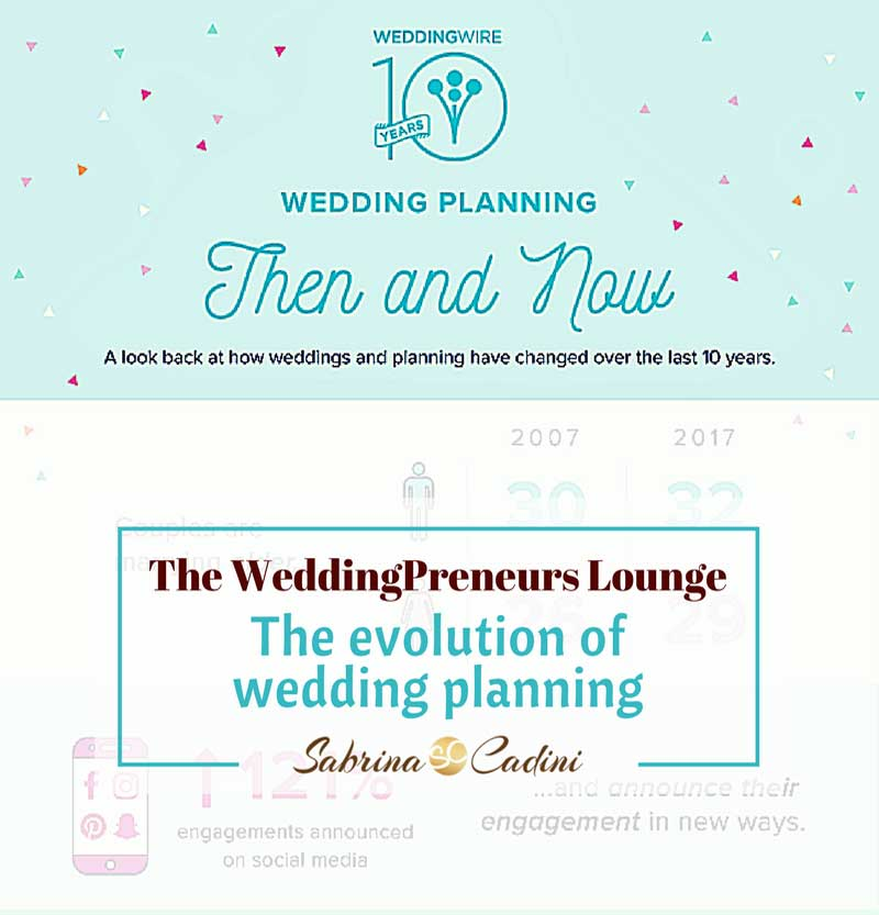 sabrina-cadini-weddingpreneurs-lounge-evolution-wedding-planning-business-coach