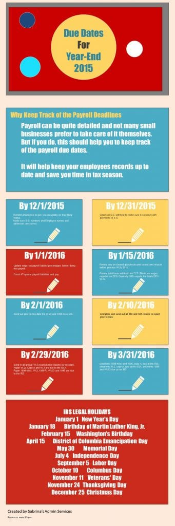 Year End Payroll Due Dates Infographic | Sabrina's Admin