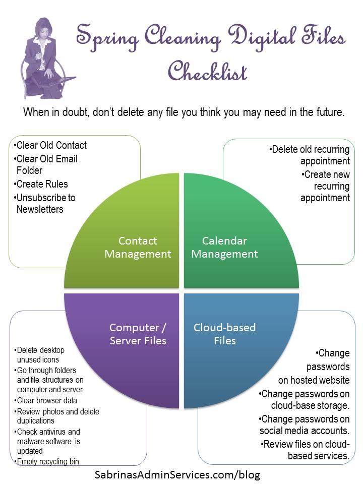 Spring Cleaning digital files checklist   Sabrina's Admin Services