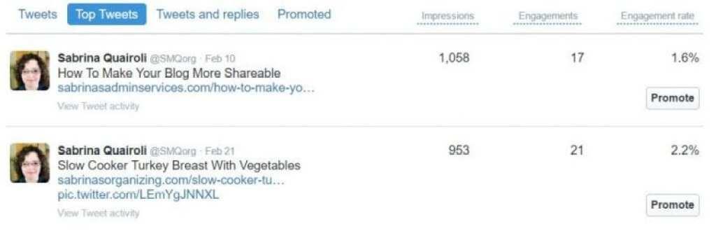 Top tweets example