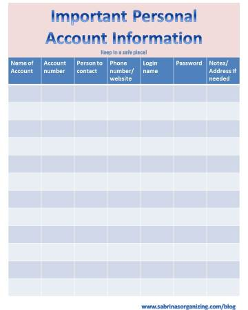 Important personal account information checklist