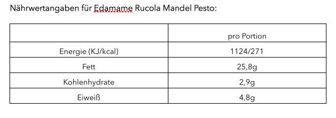 Edamame Rucola Mandel Pesto