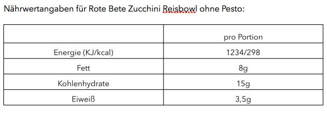 Rote Bete Zucchini Reisbowl
