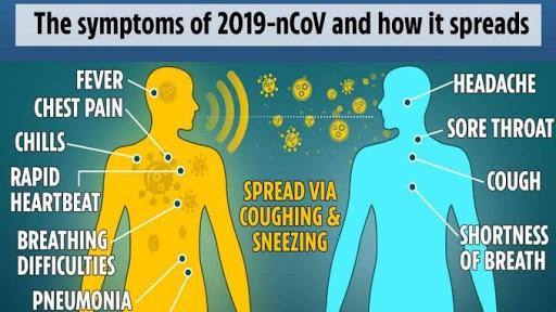 Public Health Notice Regarding COVID-19 | Sacramento Acupuncture ...