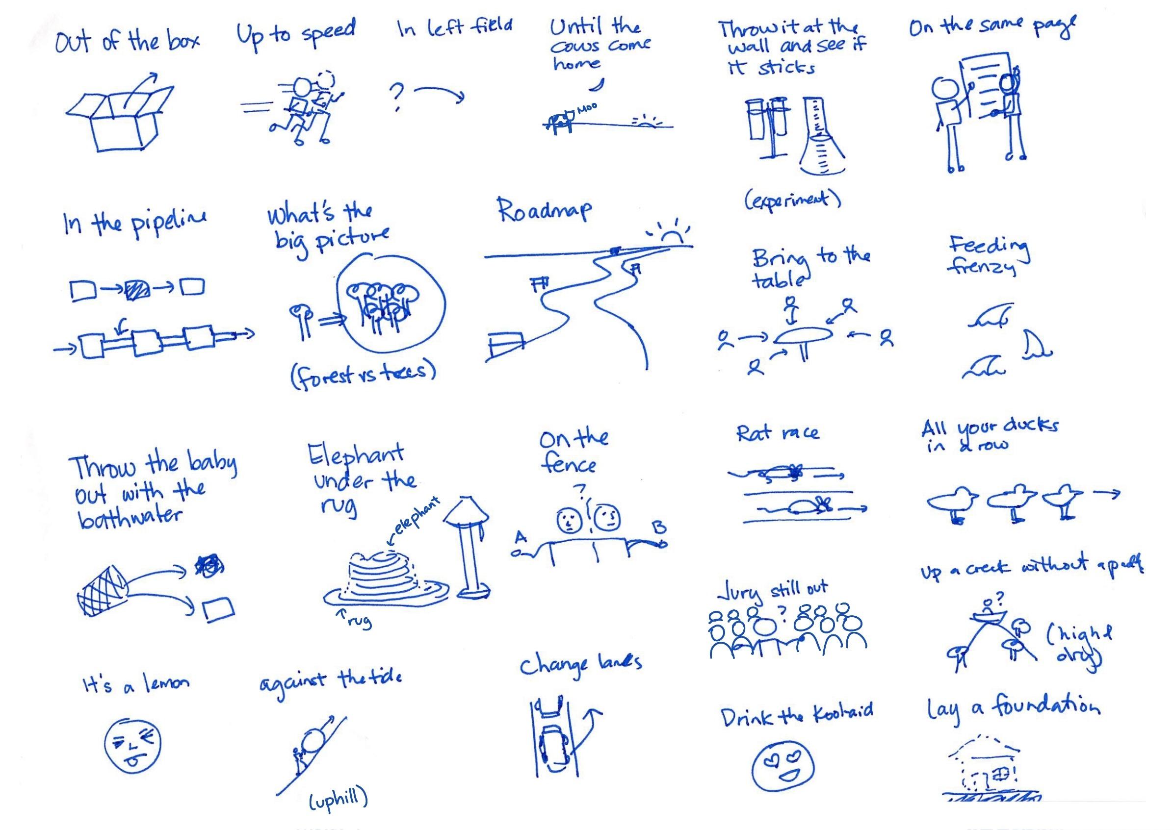 Sketchnote Lessons