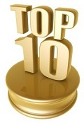 Top-10-Image-purchased-by-Sacramento-Appraisal-Blog-from-www.123rf.comphoto_9840969_golden-top-ten-in-rank-list-trophy-isolated-on-white-background.htmlsgame-123RF-St-sm