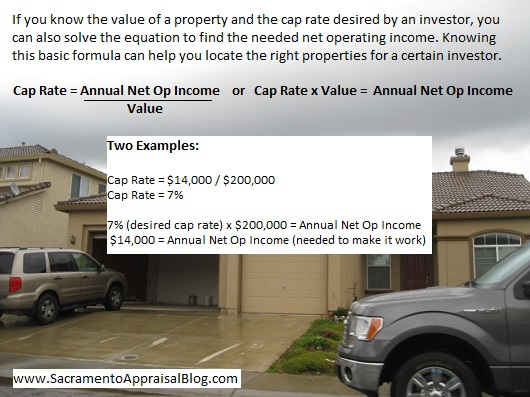 how to find a cap rate - by Sacramento Appraisal Blog