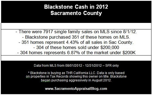 Blackstone purchases in Sacramento County in 2012- by Sacramento Appraisal Blog