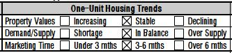 carmichael increasing or decreasing - example found on an appraisal a client sent to me in May 2013