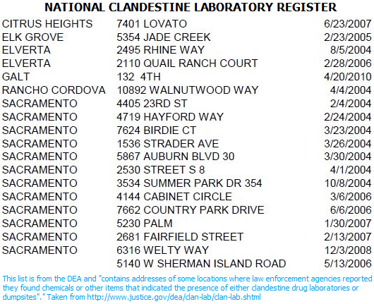 DEA list national clandestine lab registry for Sacramento County