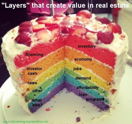 cake from Joy Yip