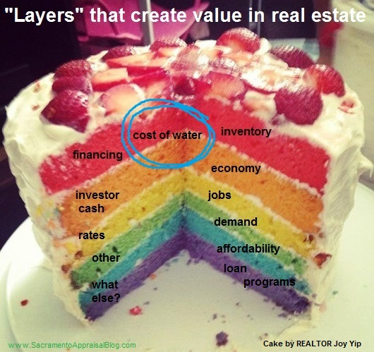 layers of the market that create value - cake by Joy Yip