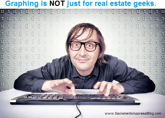 Real estate geeks - Image purchased and used with permission by Sacramento Appraisal Blog