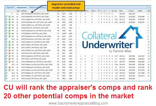 Fannie Mae Collateral Underwriter - by Sacramento Appraisal Blog