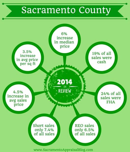 Sacramento County 2014 Year in Review - smaller