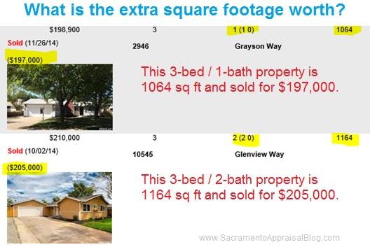 Price Per Sq Ft Sacramento Appraisal Blog Real Estate Appraiser