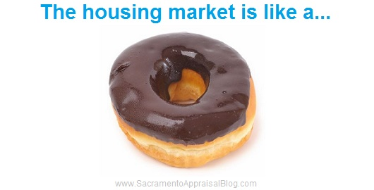 housing market analogies by sacramento appraisal blog - donut image purchased from 123rf dot com