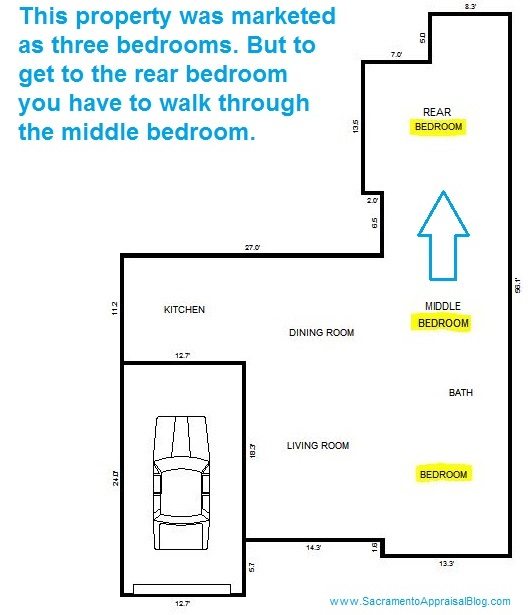 2-or-3-bedroom-sacramento-appraisal-blog-part-1