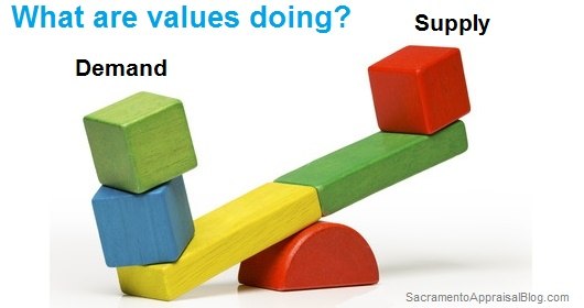 values in real estate - sacramento appraisal blog - image purchased and used with permission from 123rf