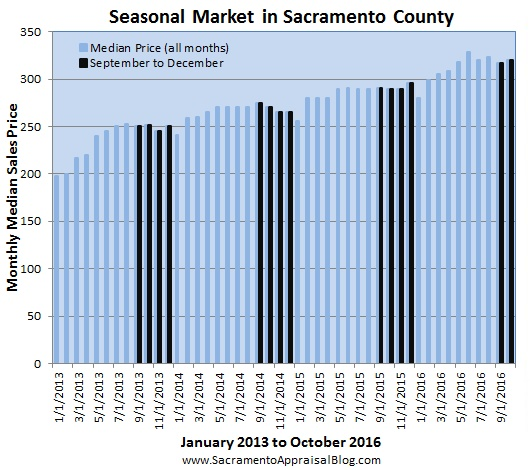 seasonal-market-in-sacramento-county-4