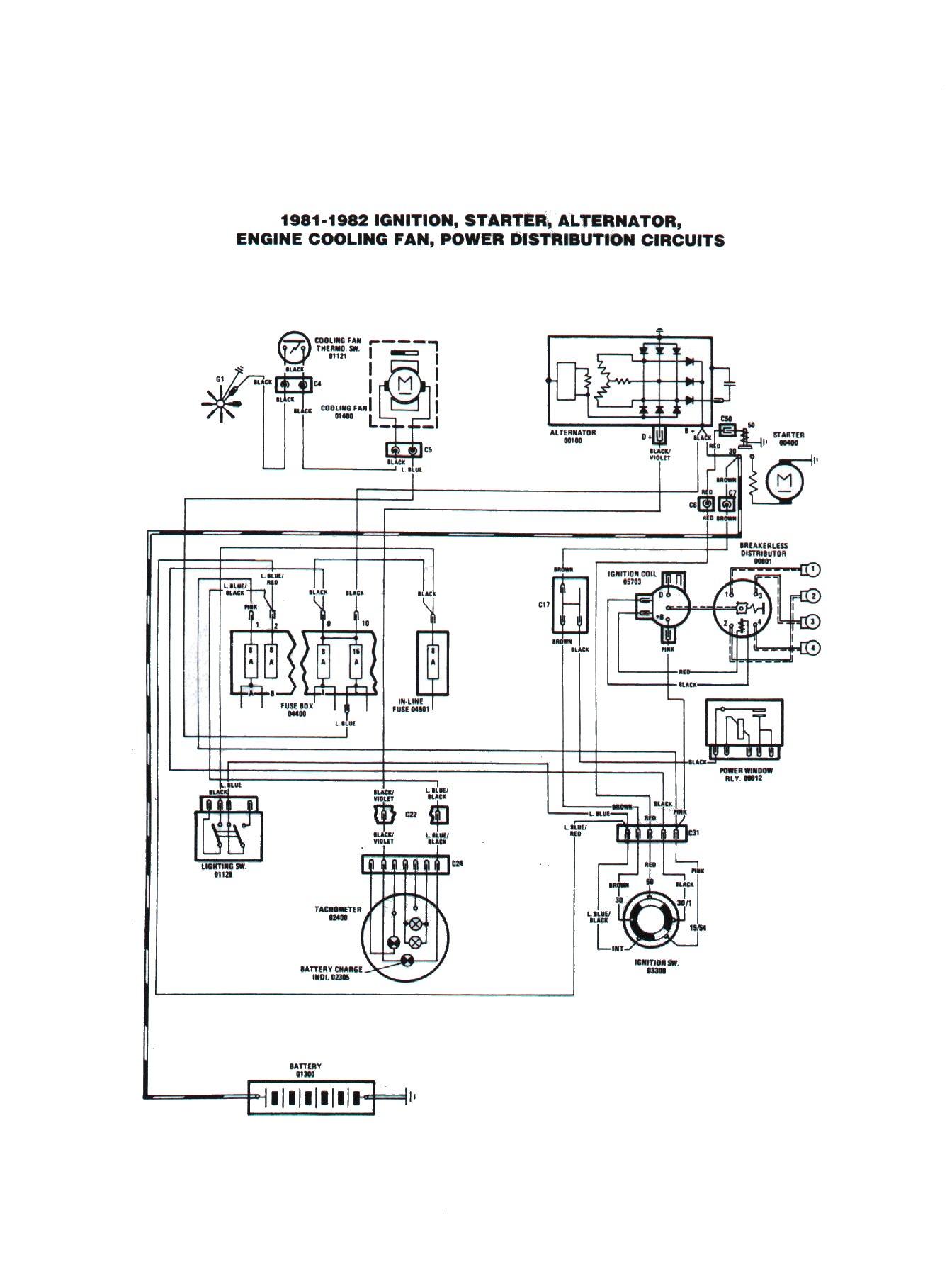 hight resolution of fiat spider 124 wiring diagram manual wiring library rh 86 bloxhuette de 1969 fiat 124 spider 1969 fiat 124 spider
