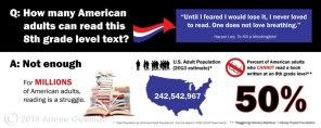 AHA Web Infographics