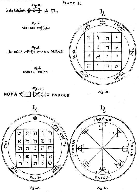 The Key of Solomon: Plates: Plate II