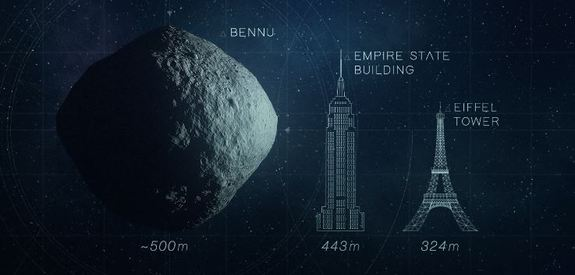 The size of asteroid Bennu, which is 1,614 feet (492 meters) wide, is compared with the Empire State Building and Eiffel Tower in this NASA image. Credit: NASA