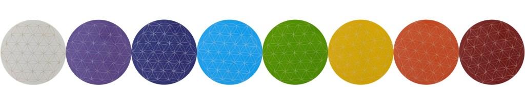 7 Chakras & Soul Star Chakra Crystal Grids