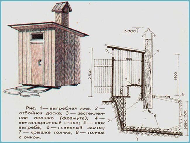 Julkisivut on jaettu ajan puuarkkitehtuurille tyypillisesti erisuuntaisesti lau- doitettuihin kierreportaana ylös uudelle näköalaparvekkeelle.