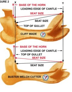 These measurements are for the rider top of gullet at back swell is chosen uniformity also how to measure  western saddle seat rh saddlemakers