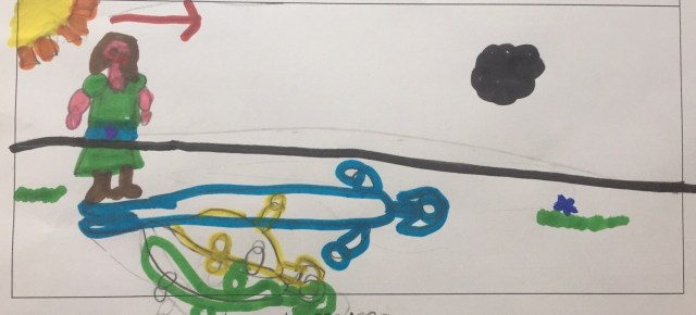 Picture of B's drawing. She drew three shadows on the floor turning. She included a sun with an arrow showing that it moved.
