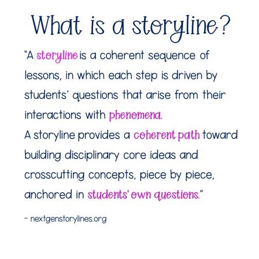 Storyline Definition