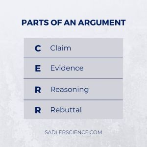 Title: Parts of an Argument C- Claim, E-Evidence, R-Reasoning, R-Rebuttal