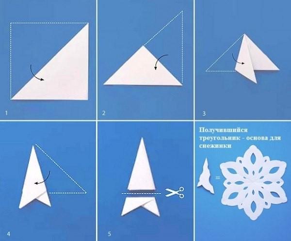 Қарапайым снежинкалар