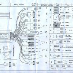 Bosch E Bike Wiring Diagram For Amp Mxus Controller Endless Sphere