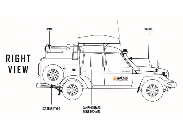 Self-drive safari Masters Tanzania 4x4 car hire with