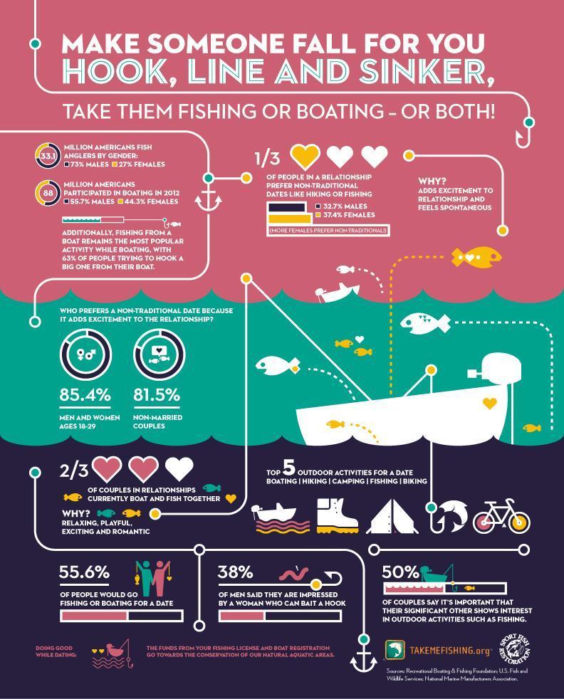 Fishing Hook Infographic