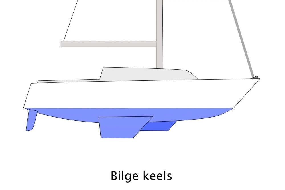 medium resolution of  making them suited to cruising in shallow coastal waters they do not perform to windward as well as a fin keel and are used for cruising as opposed to