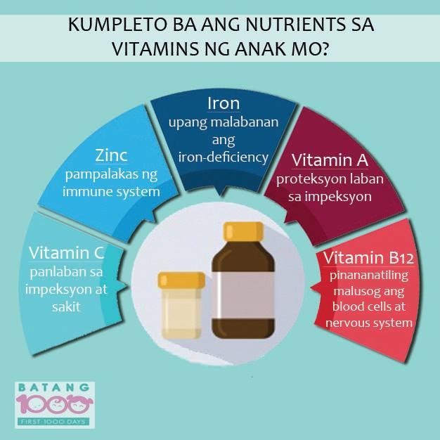 Batang 1000 - baby vitamins