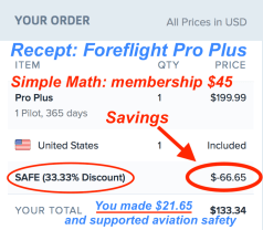 SAFEDiscount