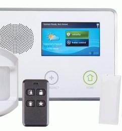 control wireless alarm home automation kit safe cam online [ 1200 x 750 Pixel ]