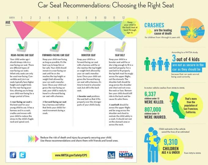 Child Car Seat Safety Laws Georgia | www.microfinanceindia.org