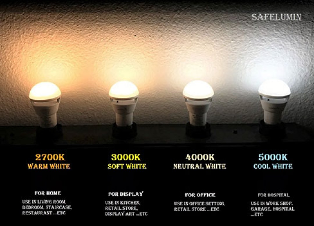 emergency light for various purposes