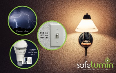 No Power No Longer Means No Lights When Using Safelumin Bulbs