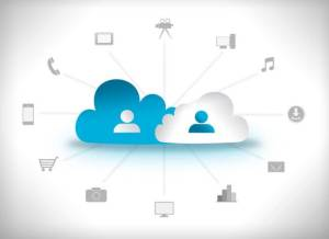 Examine the risks associated with cloud computing services